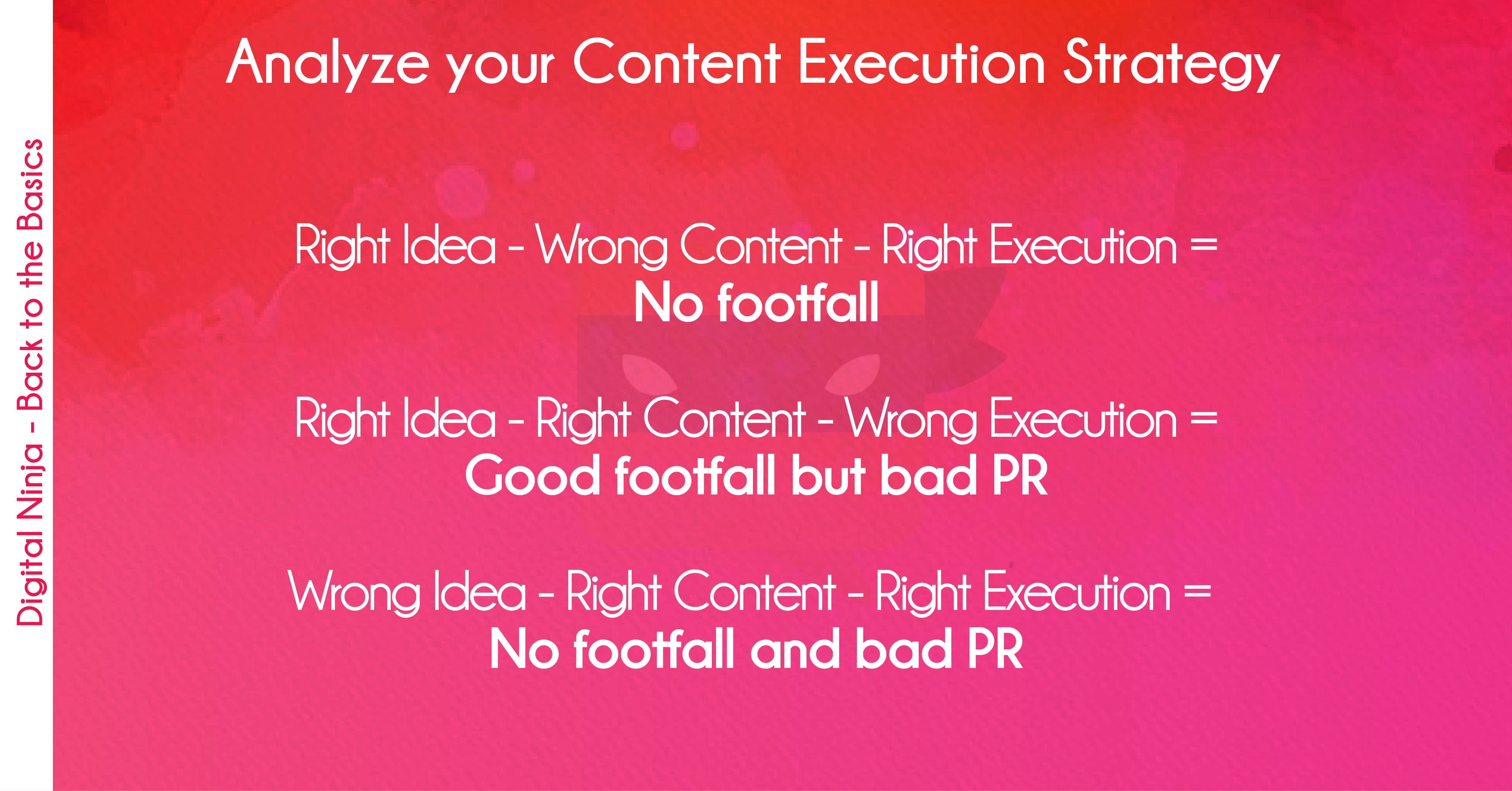 content execution strategy