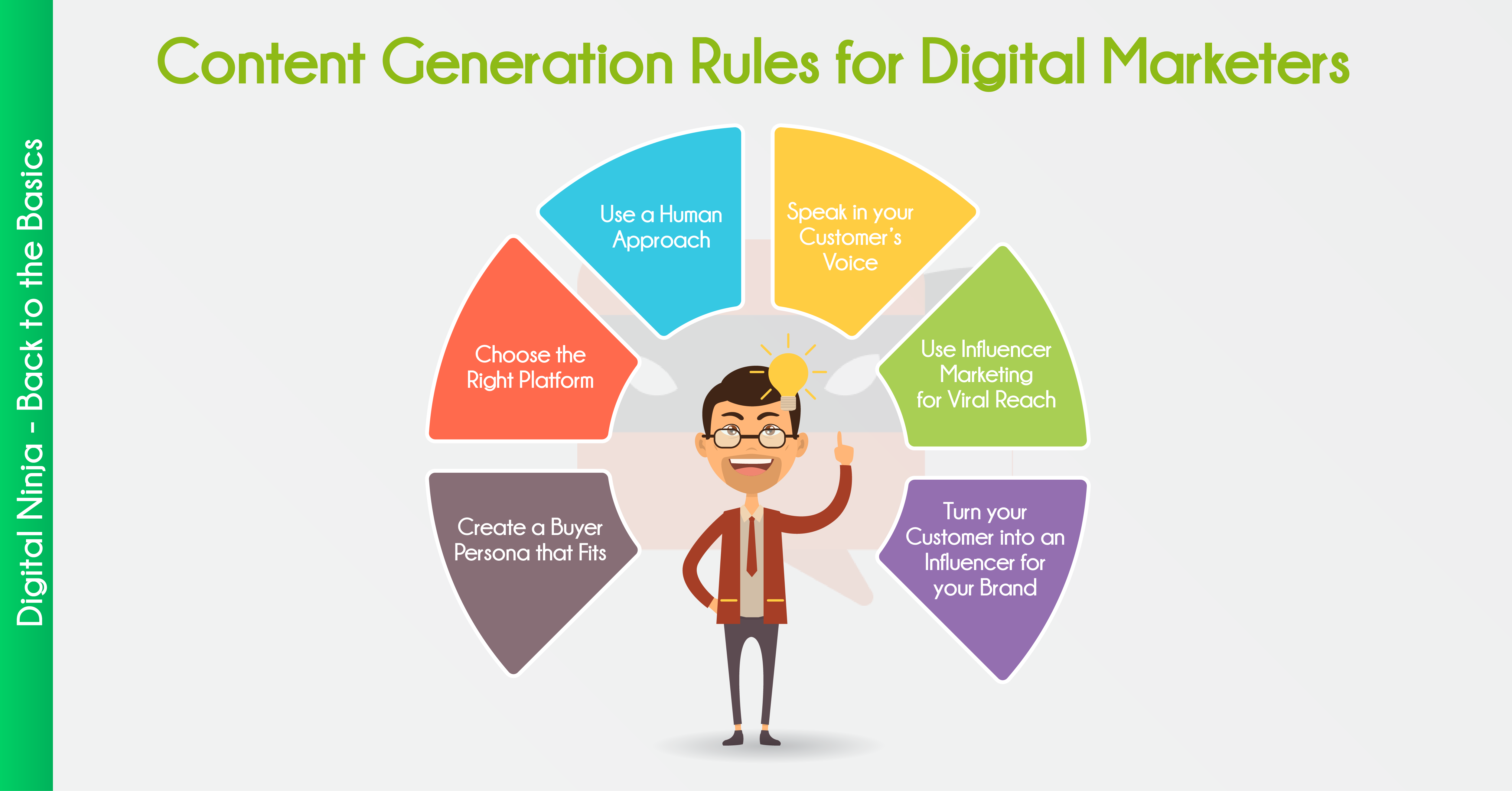 content generation rules