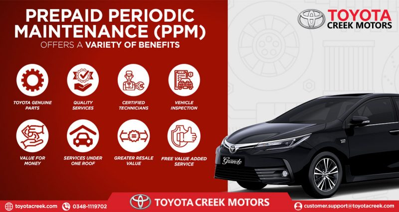 Targeting For Toyota Creek